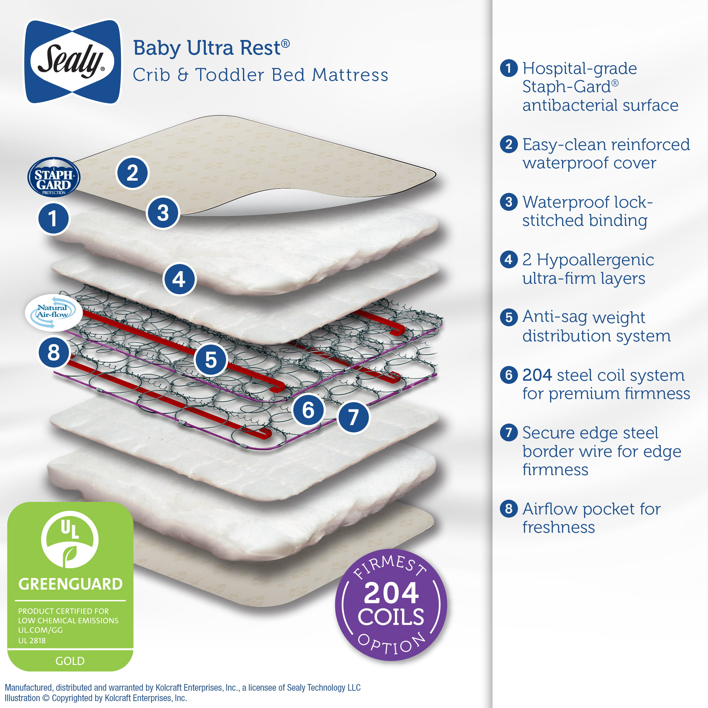 sealy baby ultra rest crib and toddler mattress innerspring