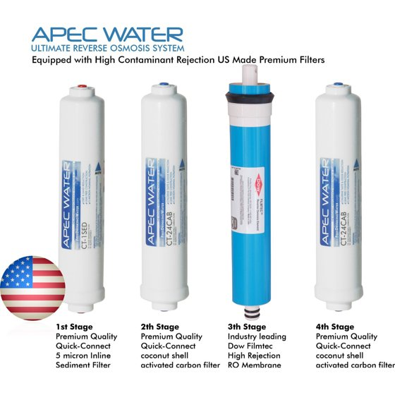 Apec Portable Countertop Reverse Osmosis Water Filter System Ro Ctop Installation Free Fits Most Standard Faucet