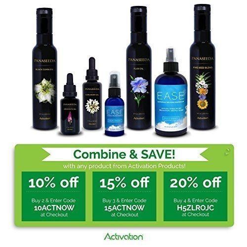activation products ease