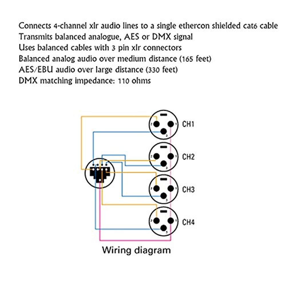 Rj45 Audio Wiring - Wiring Diagram & Cable Management on