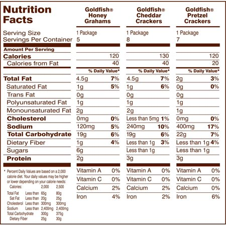 Goldfish nutrition facts per cup besto blog for Serving size of fish