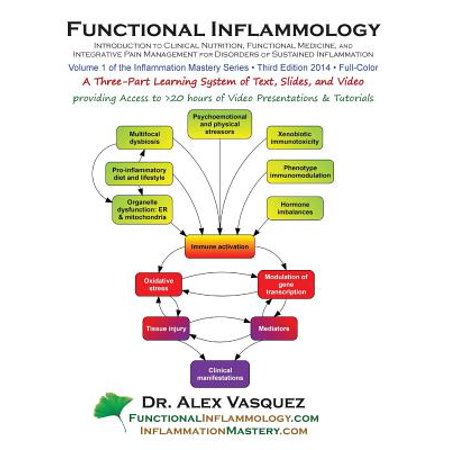 Functional Inflammology : Volume 1: Introduction to Clinical Nutrition,  Functional Medicine, and Integrative Pain Management for Disorders of