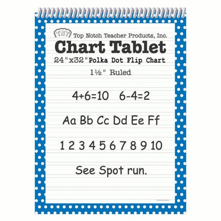 Top Notch Teacher Products TOP3846 Polka Dot Chart Tablet Blue 1.5