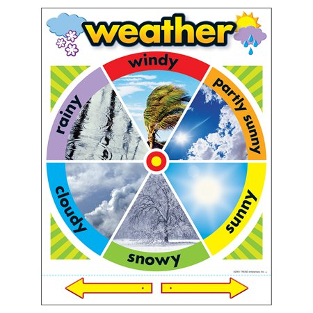 CHART WEATHER 17 X 22 GR PK-2 - Weather Chart For Kids