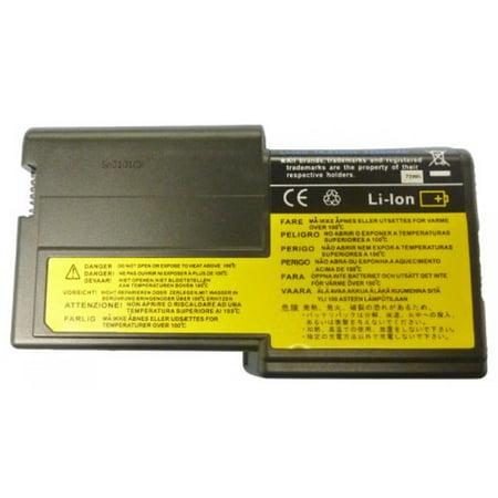 - Harvard HBY-IBMTPR40L Replacement Battery for IBM ThinkPad R40 Series Replaces Part #: 02K7052, 02K7053, 02K7054, 02K7055, 02K7056, 02K7058, 02K7059, 02K7060, 02K7061, 42T4600, FRU 02K6928, FRU 02K705
