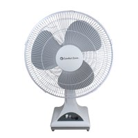 "Comfort Zone 16"" Oscillating Pedestal Fan"