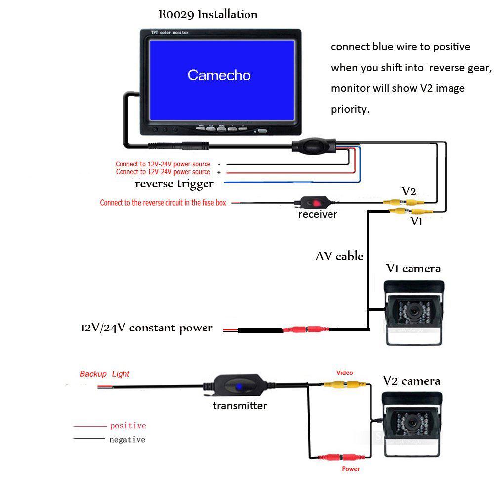 AMPrime 12V - 24V Car Rear View Wireless Backup Camera Kit + 7