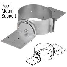 DuraTech Roof Support