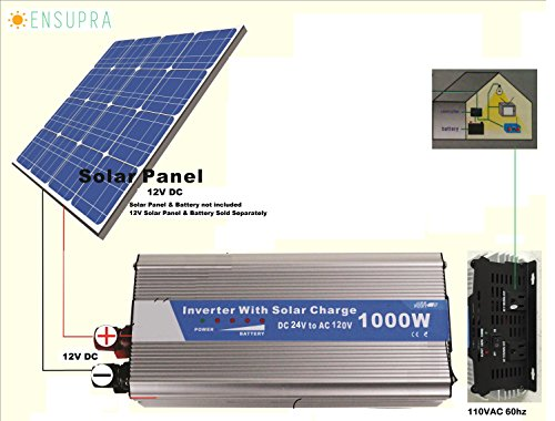 Solar Power Inverter with Built-in Solar ControllerPWM;1000 Watts12VDC to 110VAC modified siNewave;Plug & play Solar;Simply connect 12V... by Ensupra