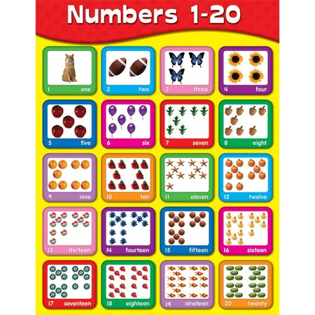 CHARTLETS NUMBERS 1-20 (Halloween Dot To Dot Printables 1-20)