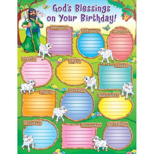 Frank Schaffer Publications/Carson Dellosa Publications Gods Blessings on Your Birthday Bulletin Board Cut Out
