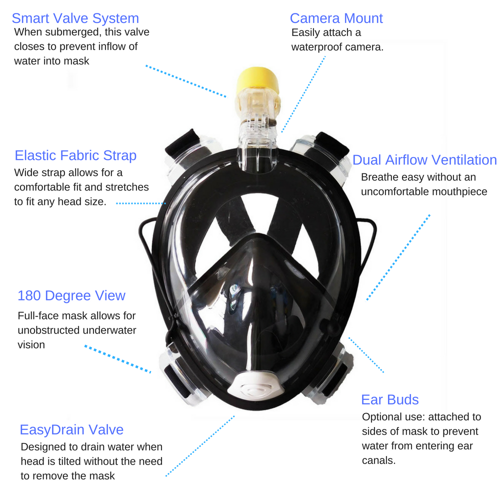 (2 Snorkel Mask Set) 180 Degree Full Face Snorkel Masks for Adult & Kids  with Anti Fog and Anti-Leak Technology & Ear Buds - Black, Set of 2
