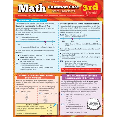 Math Common Core 3Rd Grade