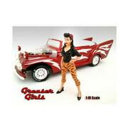 American Diorama 23809 Greaser Girl Danika Figure for 1-18 Scale Diecast Model Cars