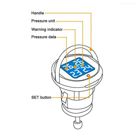 Steelmate EBAT ET-710AE 4-sensor Wireless TPMS LCD Tire Pressure Monitor System - image 1 de 7