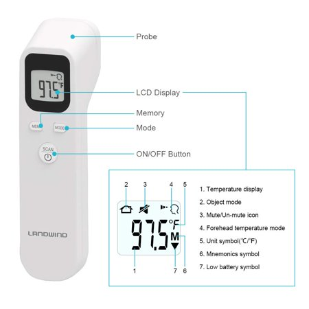 Household Portable Temperature Measuring Tool - image 4 of 8