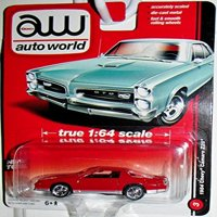 Auto World 1984 Camaro Z28 Red #3 Accurate 1:64 Scale Highest Quality Collectible