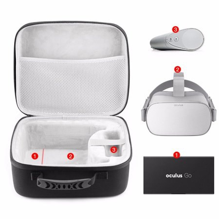 Hard EVA Travel Case for Oculus Go Virtual Reality Headset and Controllers Accessories Carry Bag Protective Storage Box