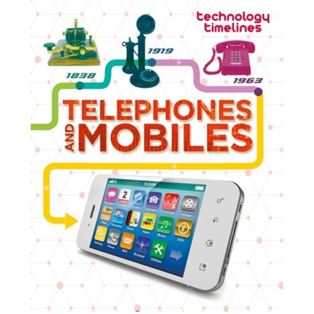 TECHNOLOGY TIMELINES TELEPHONES & MOBILE