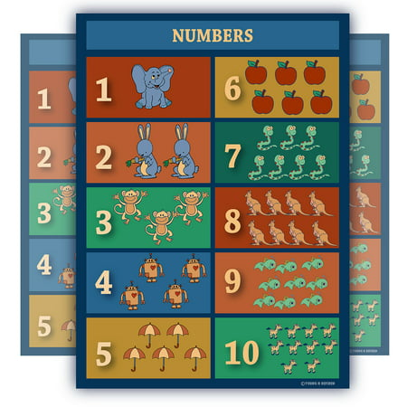 Learning to Count to ten Poster LAMINATED vintage toddler kids Chart Size SMALL teachers and educators PORTRAIT classroom décor and presentation poster clear read from distance - Pet Size Chart