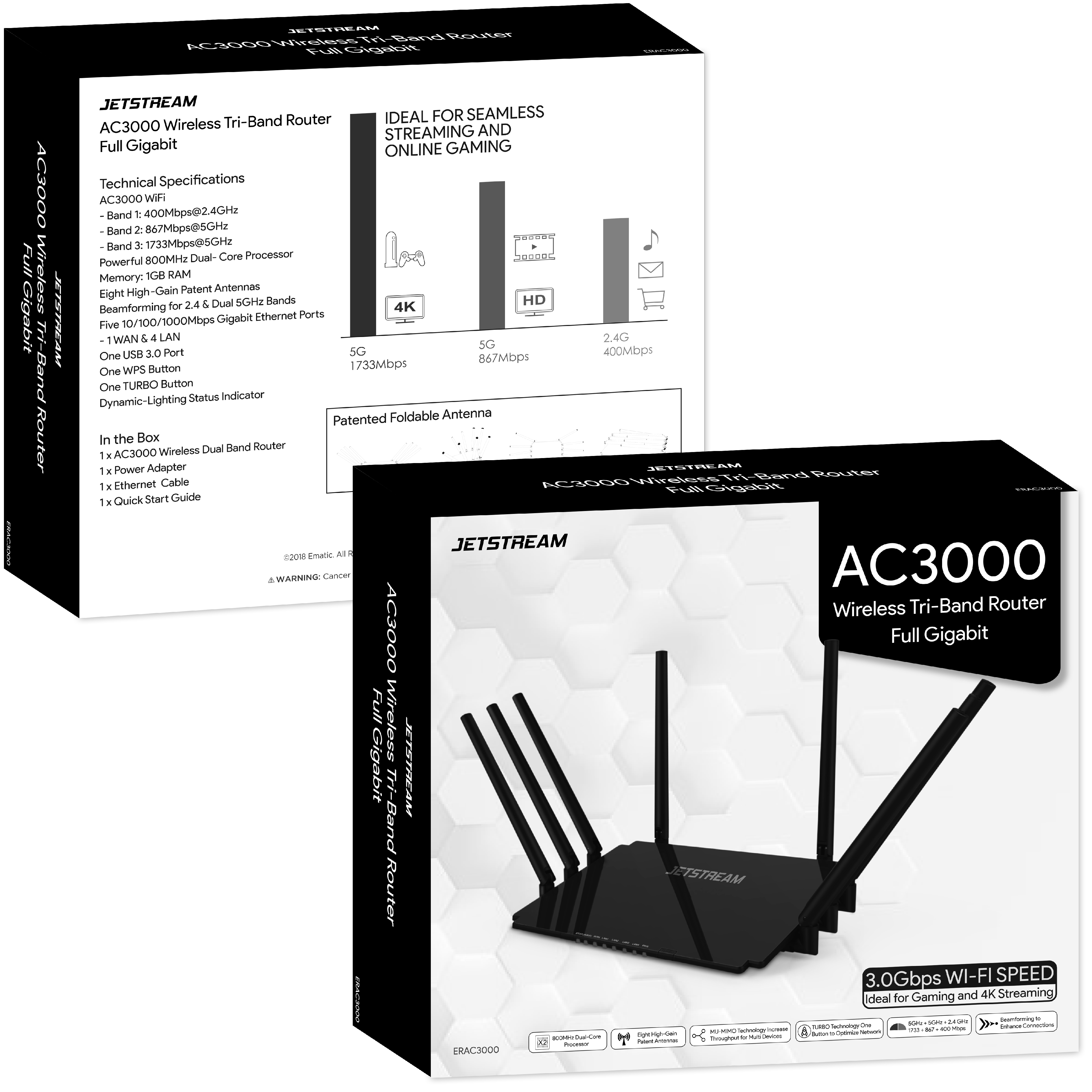 Jetstream AC3000 Tri-Band WiFi Gaming Router with 1GB RAM