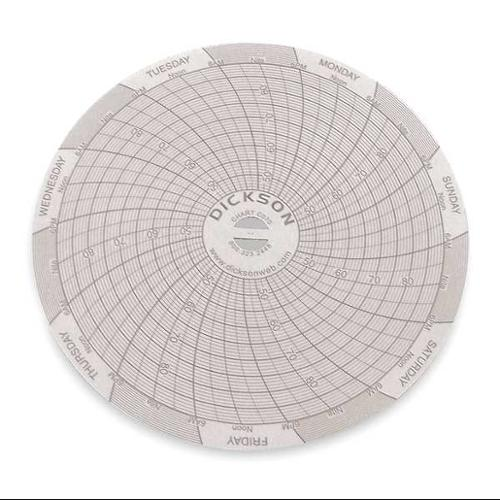 DICKSON C070 Circular Chart, 4 In, 45 to 90F, 7 Day, Pk60
