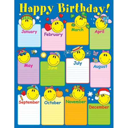 Smiley Face Charts - CHARTLET SMILEY FACE BIRTHDAY 17 X 22