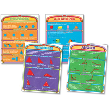 Introductory Geometry Poster Set - image 1 de 1