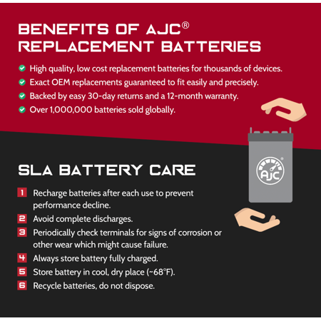 Zap EV WARRIOR 12V 18Ah Electric Bicycle Battery - This is an AJC Brand Replacement - image 1 de 5