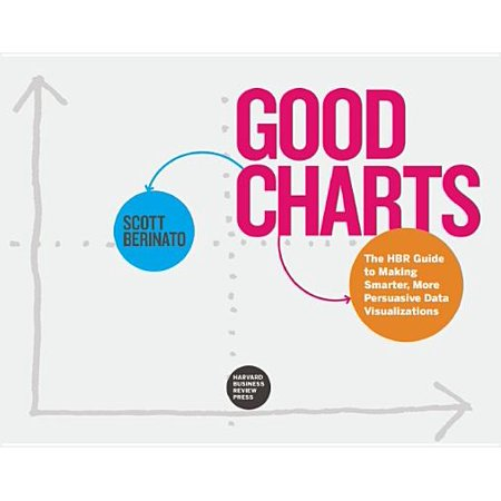 Good Charts : The HBR Guide to Making Smarter, More Persuasive Data (Data Visualization Best Practices 2019)