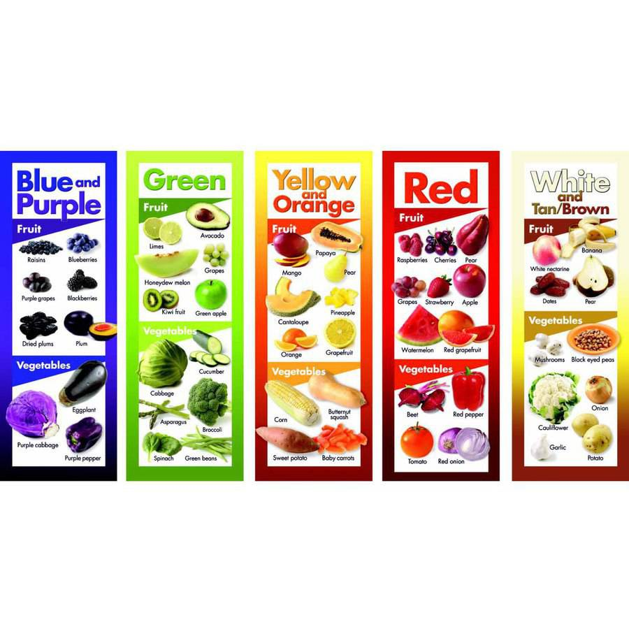 "Learning ZoneXpress Posters, Fruits and Vegetables By Color, 8-1/2"" x 24"", Set of 5"