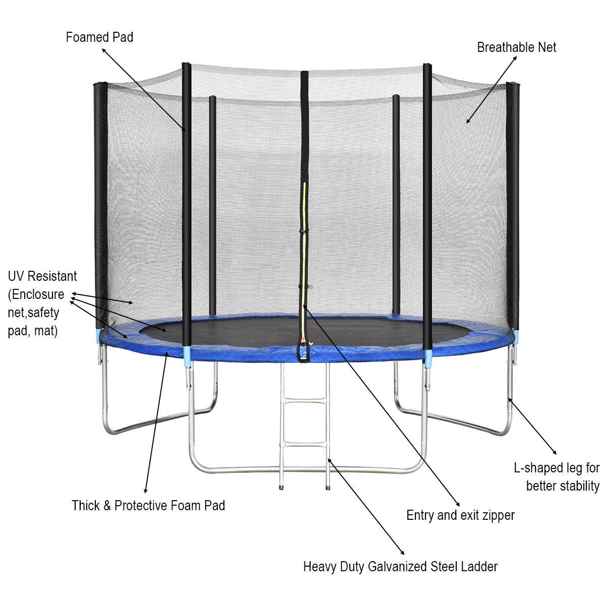 Gymax 10 FT Trampoline Combo Bounce Jump Safety Enclosure Net W/Spring Pad Ladder - image 3 of 10