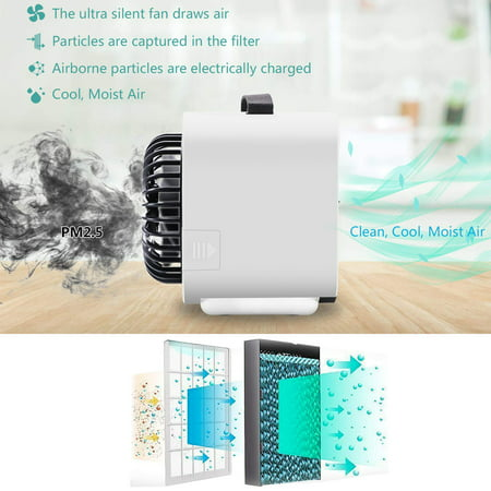 Gohope Personal Air Cooler, Personal Air Conditioner for Office Desk, Small Portable Air Conditioner, Mini Air Conditioner Room Cooler - image 2 of 7