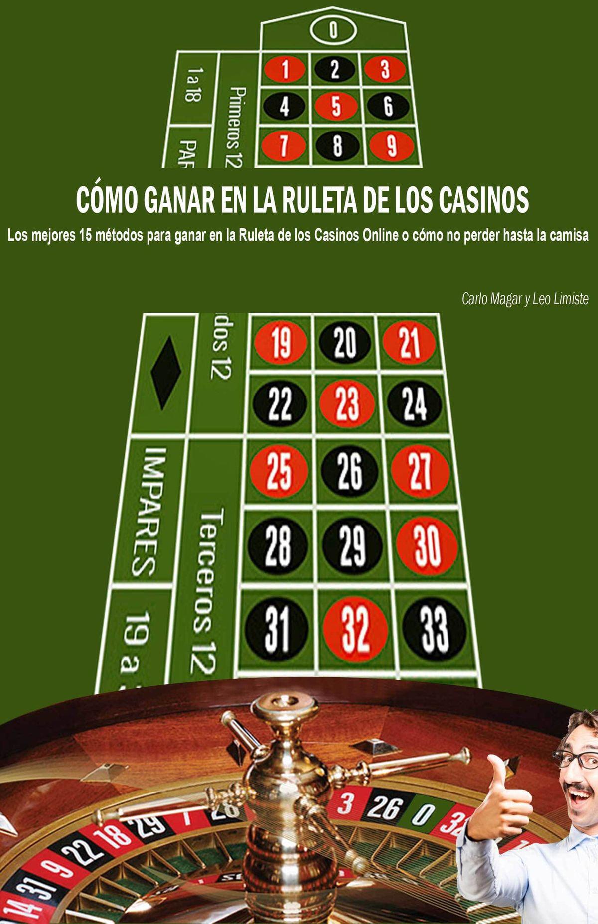 Tips Para Ganar En El Casino