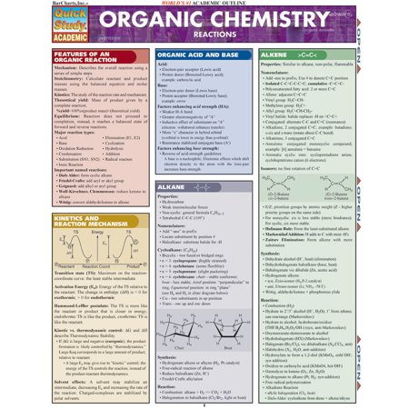 Organic Chemistry Reactions ()