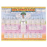 Dollhouse Our Family Tree Poster