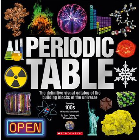 - The Periodic Table