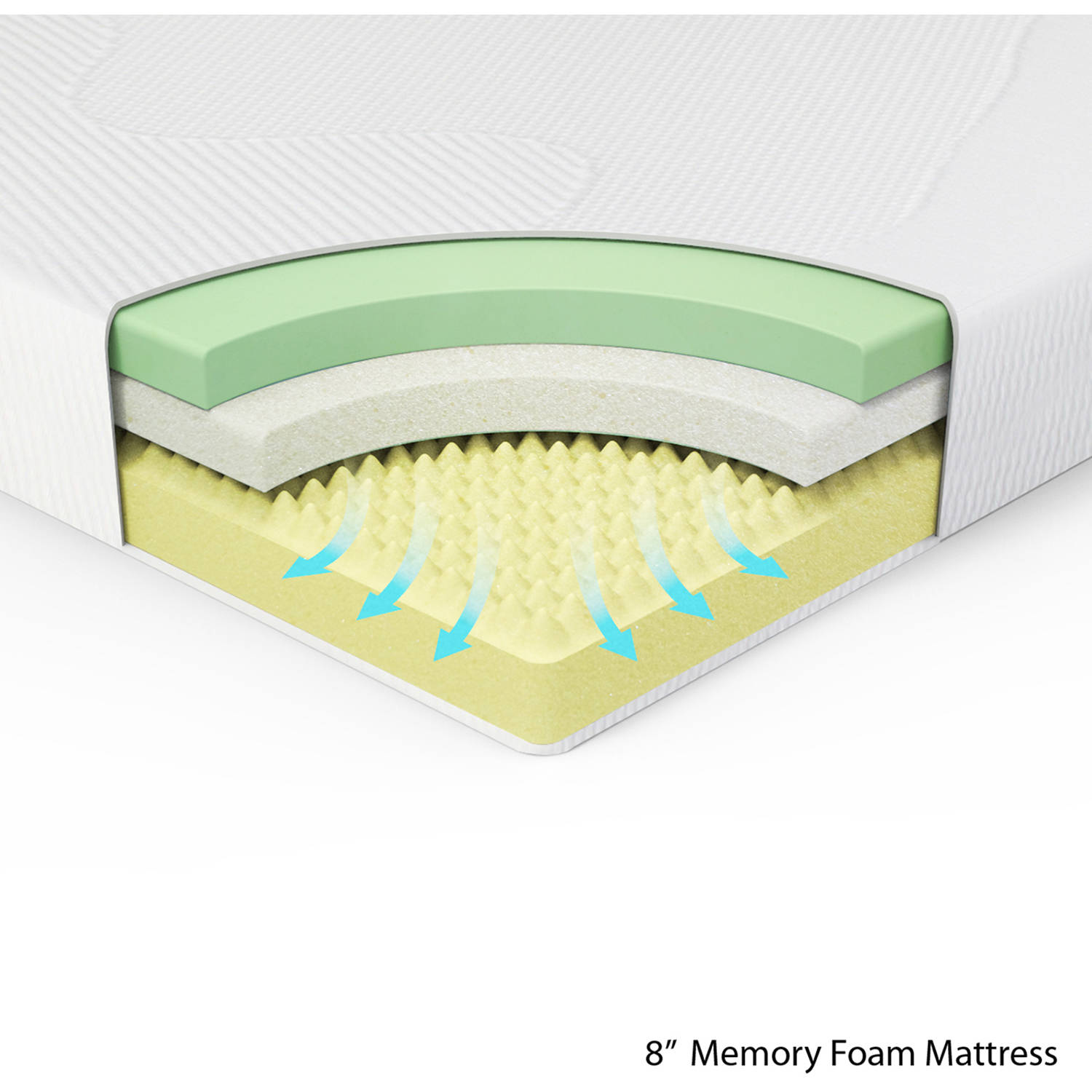 Spa sensations 8 memory foam mattress full size ebay Full size foam mattress