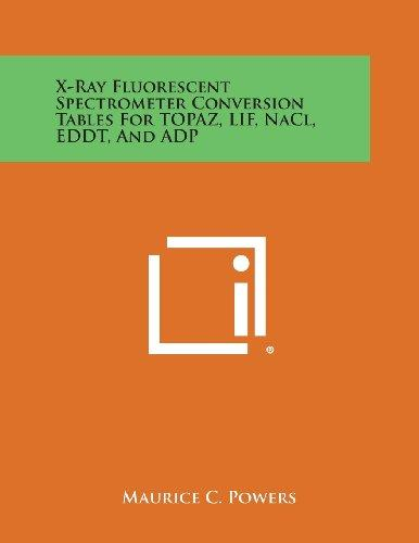 X-Ray Fluorescent Spectrometer Conversion Tables for Topaz, Lif, Nacl, Eddt, and Adp by