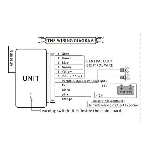 M602-8114 Remote Control Central Locking Kit For KIA Car ... on