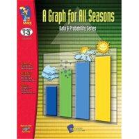 On The Mark Press OTM1114 A Graph for all Seasons Gr. 1-3