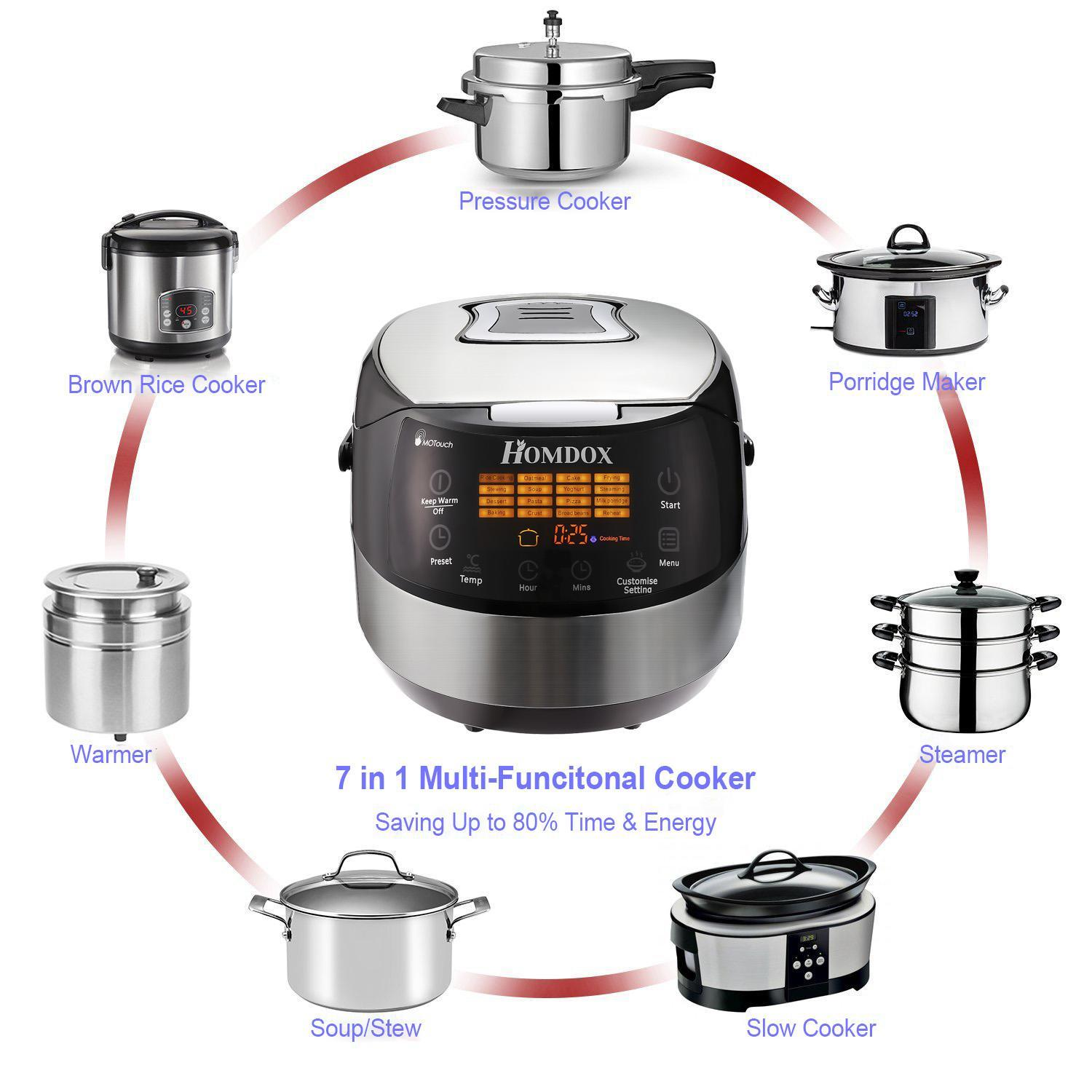 7 In 1 10 Cups Multi-Cooker Rice Electric Multi-functional Kitchen Cooker LEO