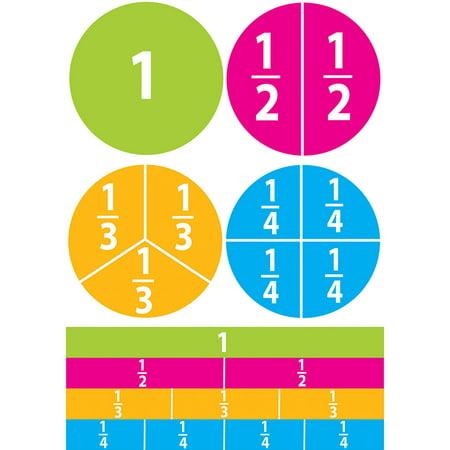 FOAM MATH MANIPULATIVE FRACT CIRCLE - Math Supplies