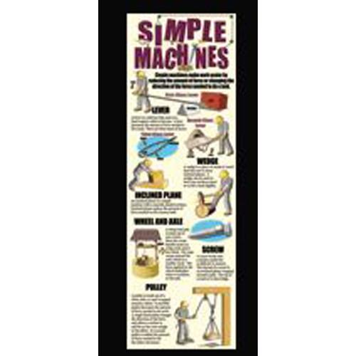 McDonald Publishing Simple Machines Poster