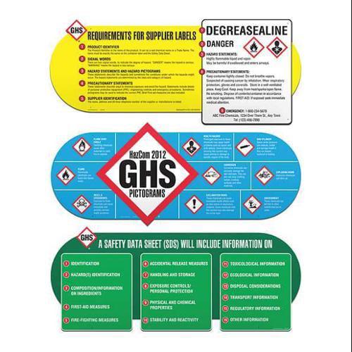 US HazCom Standard 29 CFR 1910.1200 Wall Chart, Ghs Safety, GHS1081