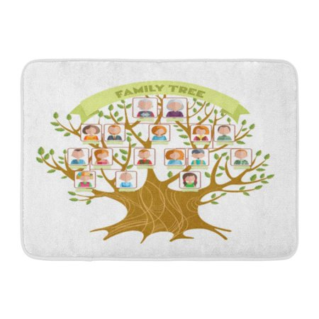 GODPOK Brown Genealogy Concept of Family Tree with Green Ribbon and Pictures Relatives on Branches with Leaves Rug Doormat Bath Mat 23.6x15.7 inch