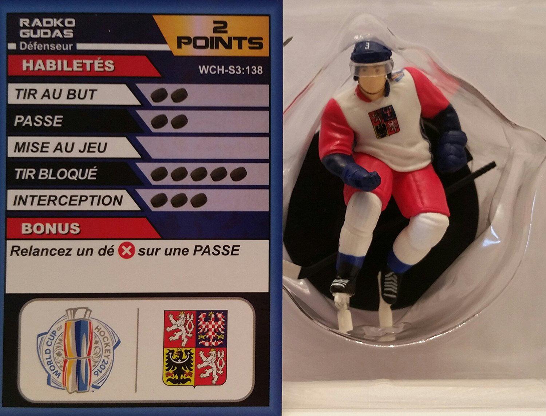 World Cup of Hockey Team Czech Republic Radko Gudas (Common) by