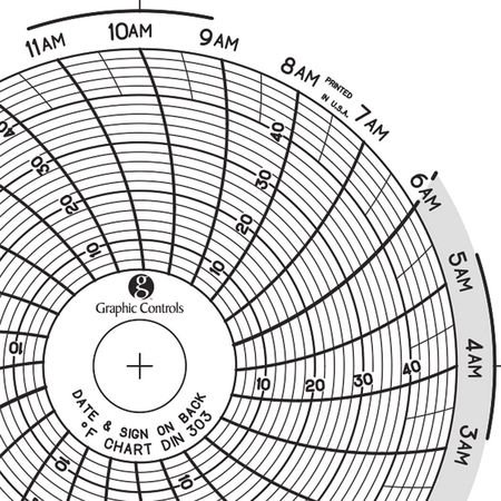 GRAPHIC CONTROLS Chart 303 Circular Paper Chart, 1 day
