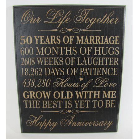 50th Wedding Anniversary Wall Plaque Gifts For Her