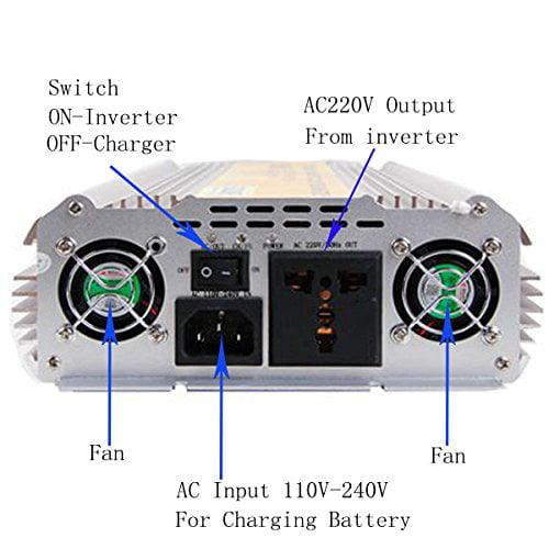Power inverter 3000W peak 6000 Watt DC 12V to AC 220 Volt...